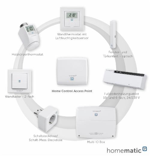 homematic heizungssteuerung elektriker kundendienst smarthome knx homematic wiesbaden mainz. Black Bedroom Furniture Sets. Home Design Ideas
